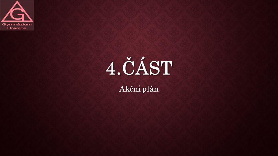 4.ČÁST Akční plán