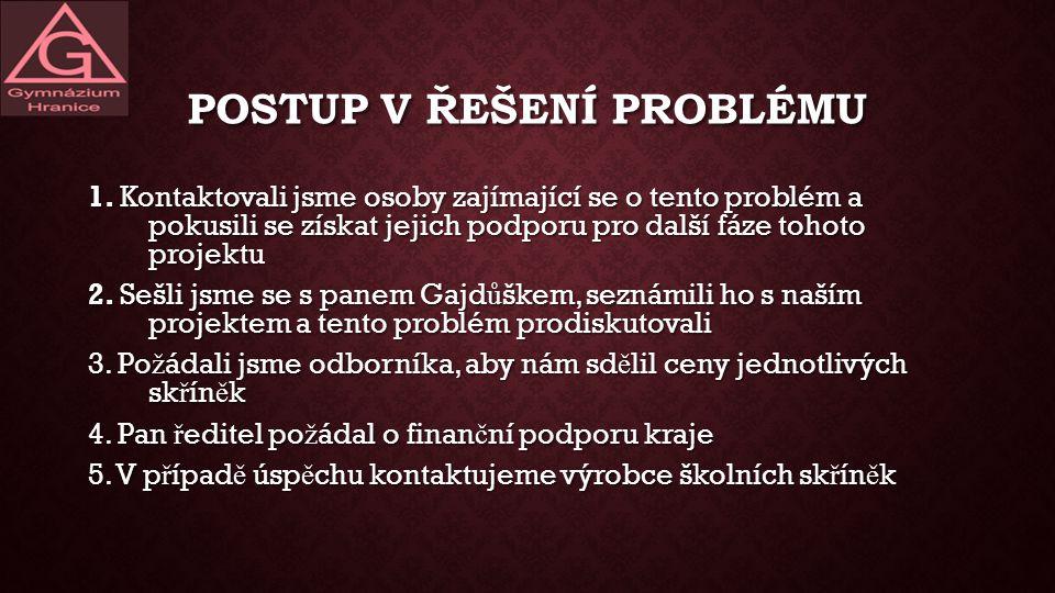 POSTUP V ŘEŠENÍ PROBLÉMU 1.