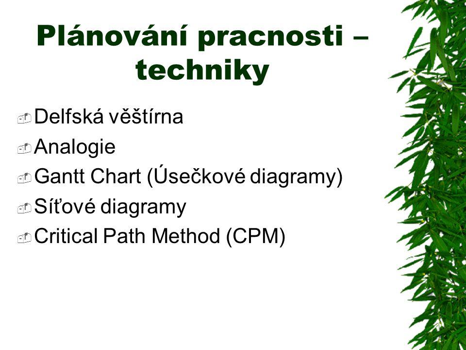 Plánování pracnosti – techniky  Delfská věštírna  Analogie  Gantt Chart (Úsečkové diagramy)  Síťové diagramy  Critical Path Method (CPM)