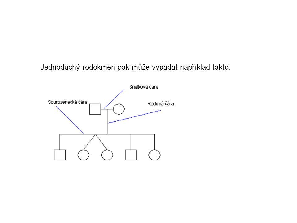 Normální karyotyp ženy