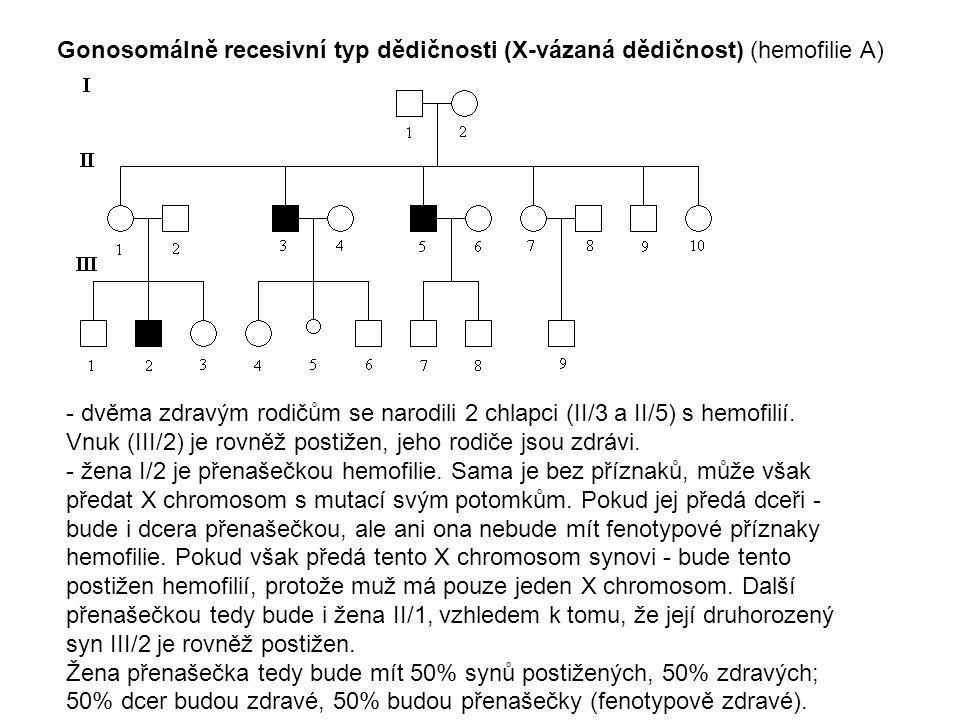 Gonosomálně dominantní typ dědičnosti (X-vázaná dědičnost) (vitamin-D rezistentní křivice) - podobný GR, jen i ženy heterozygotky jsou běžně postiženy.