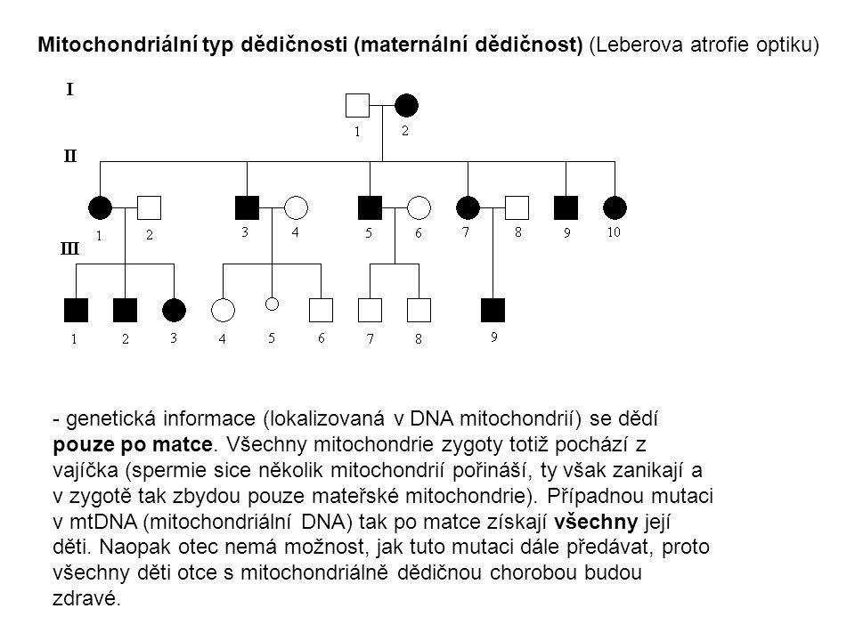 Y-vázaný typ dědičnosti (Holandrická dědičnost) - jednoduchá na rozpoznání.