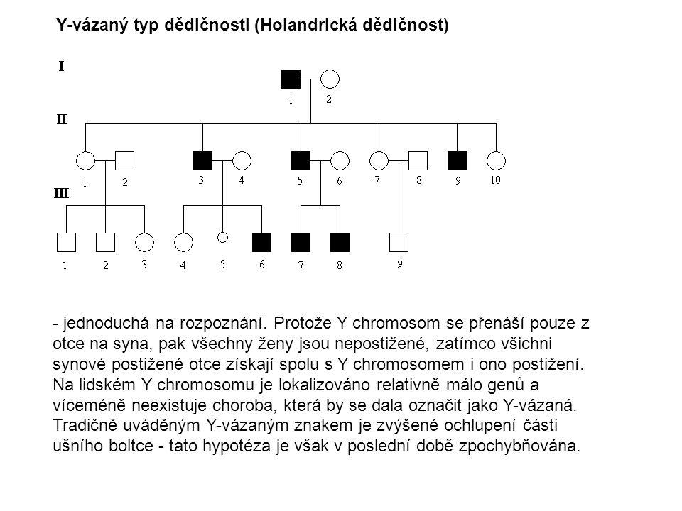 Numerické odchylky autosomů Downův syndrom: Trisomie 21.