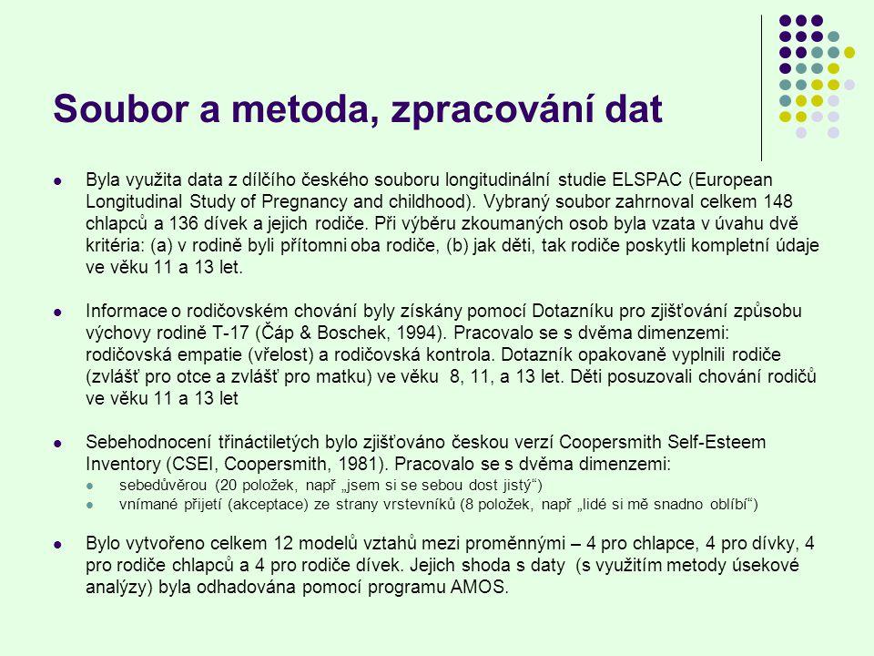 Soubor a metoda, zpracování dat Byla využita data z dílčího českého souboru longitudinální studie ELSPAC (European Longitudinal Study of Pregnancy and