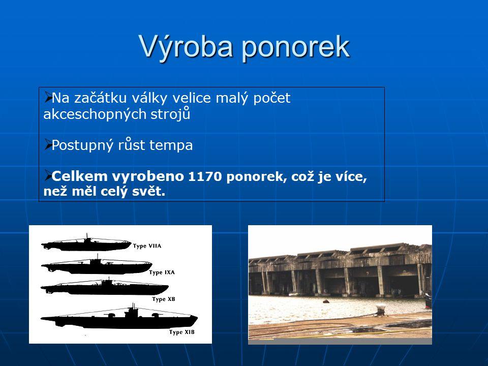 Výroba ponorek  Na začátku války velice malý počet akceschopných strojů  Postupný růst tempa  Celkem vyrobeno 1170 ponorek, což je více, než měl celý svět.