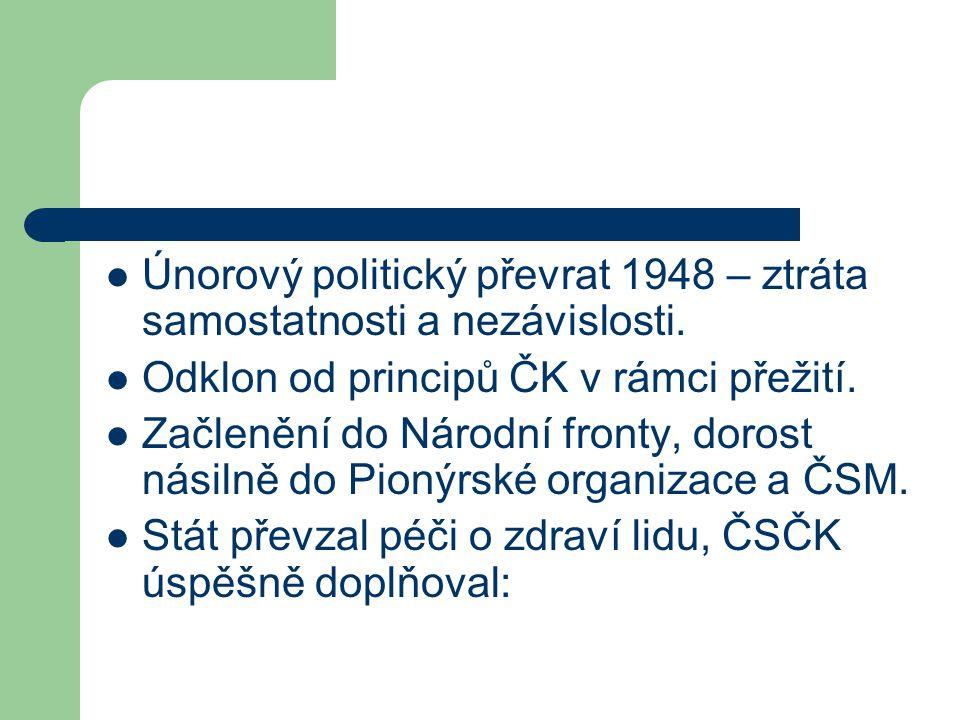 Únorový politický převrat 1948 – ztráta samostatnosti a nezávislosti. Odklon od principů ČK v rámci přežití. Začlenění do Národní fronty, dorost násil