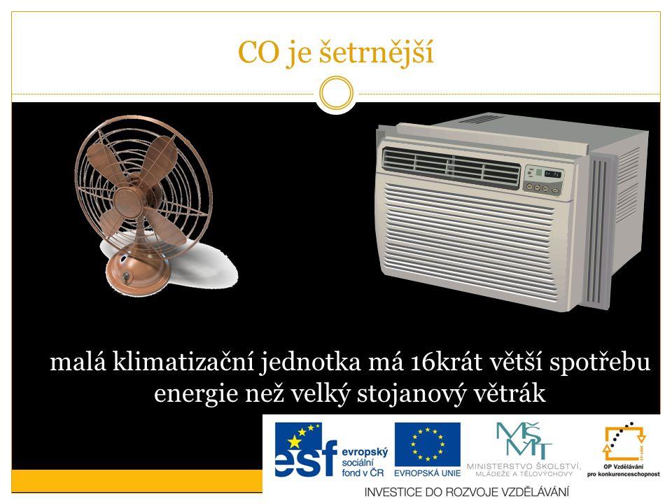 CO je šetrnější malá klimatizační jednotka má 16krát větší spotřebu energie než velký stojanový větrák
