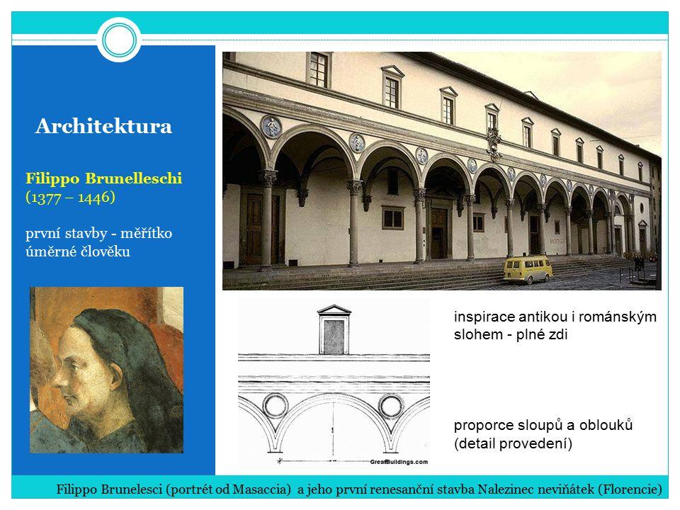 Architektura Filippo Brunelleschi (1377 – 1446) první stavby - měřítko úměrné člověku Filippo Brunelesci (portrét od Masaccia) a jeho první renesanční stavba Nalezinec neviňátek (Florencie) inspirace antikou i románským slohem - plné zdi proporce sloupů a oblouků (detail provedení)