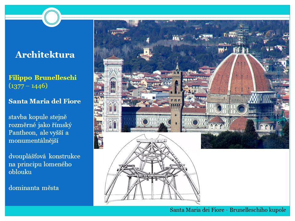 Architektura Filippo Brunelleschi (1377 – 1446) Santa Maria del Fiore stavba kopule stejně rozměrné jako římský Pantheon, ale vyšší a monumentálnější dvouplášťová konstrukce na principu lomeného oblouku dominanta města Santa Maria dei Fiore - Brunelleschiho kupole