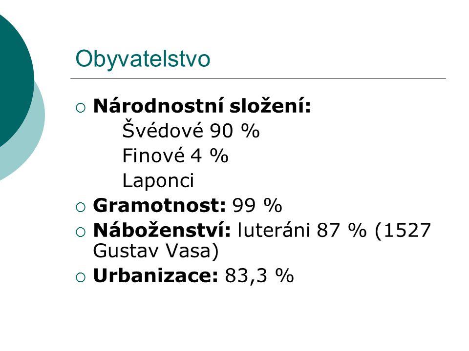 Obyvatelstvo  Národnostní složení: Švédové 90 % Finové 4 % Laponci  Gramotnost: 99 %  Náboženství: luteráni 87 % (1527 Gustav Vasa)  Urbanizace: 8