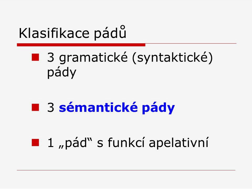 """Klasifikace pádů 3 gramatické (syntaktické) pády 3 sémantické pády 1 """"pád"""" s funkcí apelativní"""