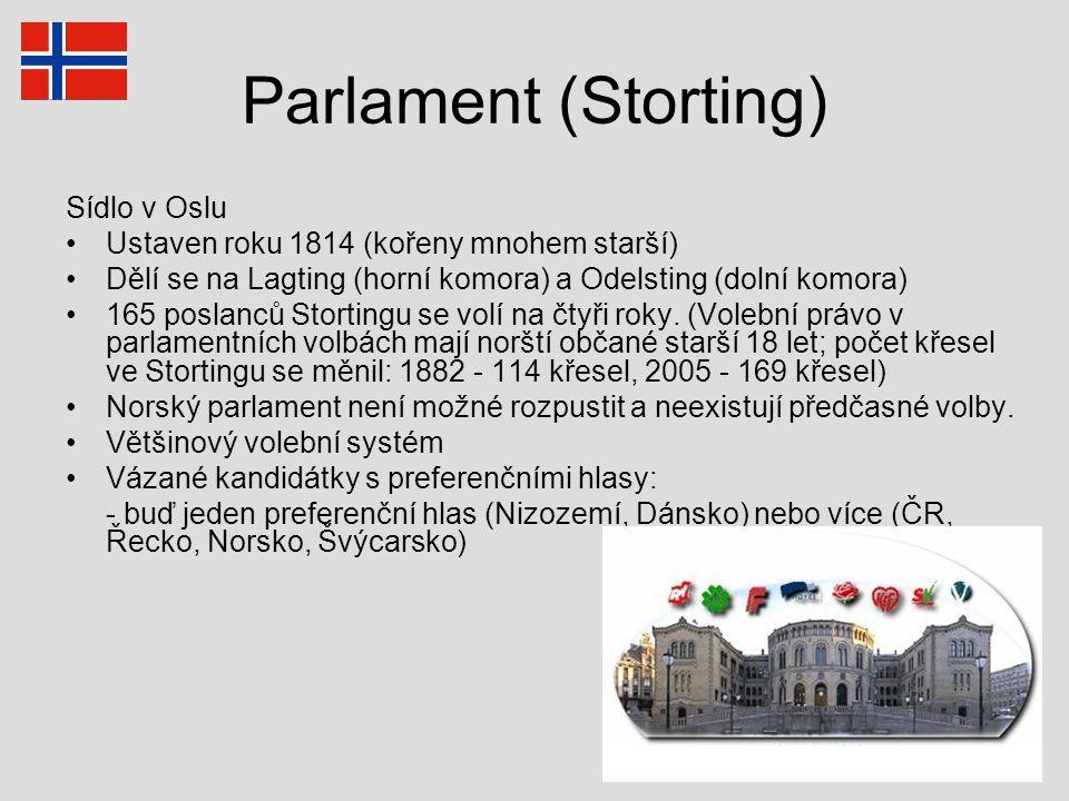 Parlament (Storting) Sídlo v Oslu Ustaven roku 1814 (kořeny mnohem starší) Dělí se na Lagting (horní komora) a Odelsting (dolní komora) 165 poslanců S