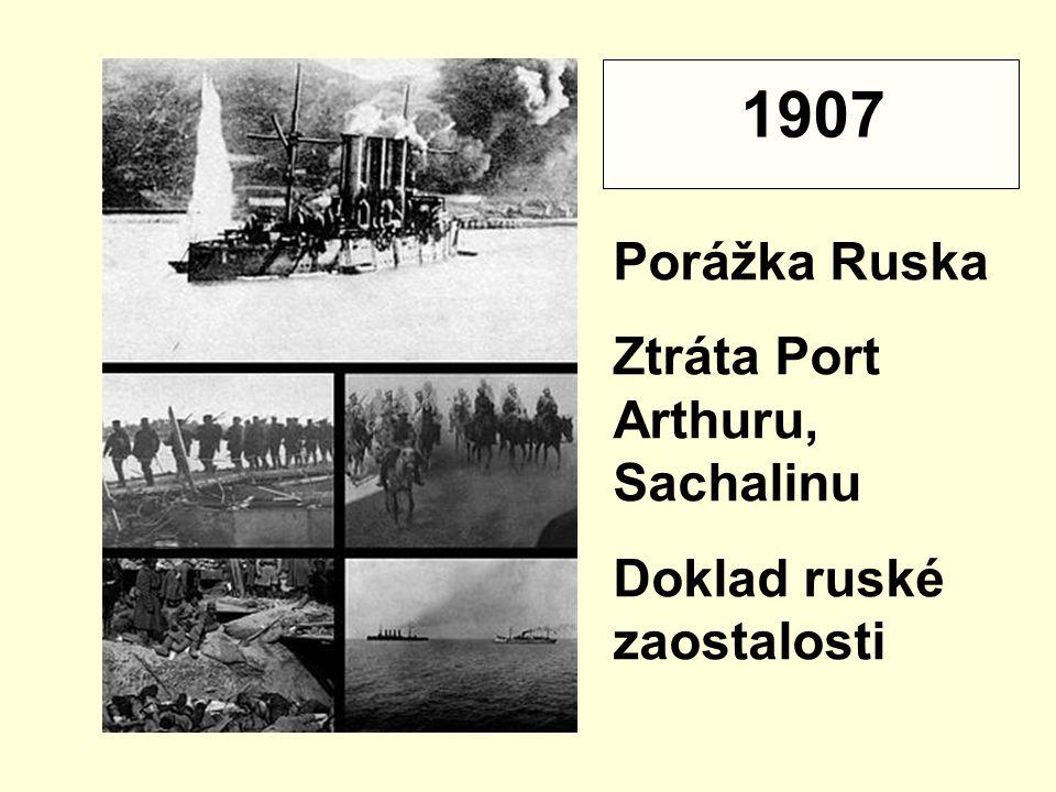 Porážka Ruska Ztráta Port Arthuru, Sachalinu Doklad ruské zaostalosti 1907