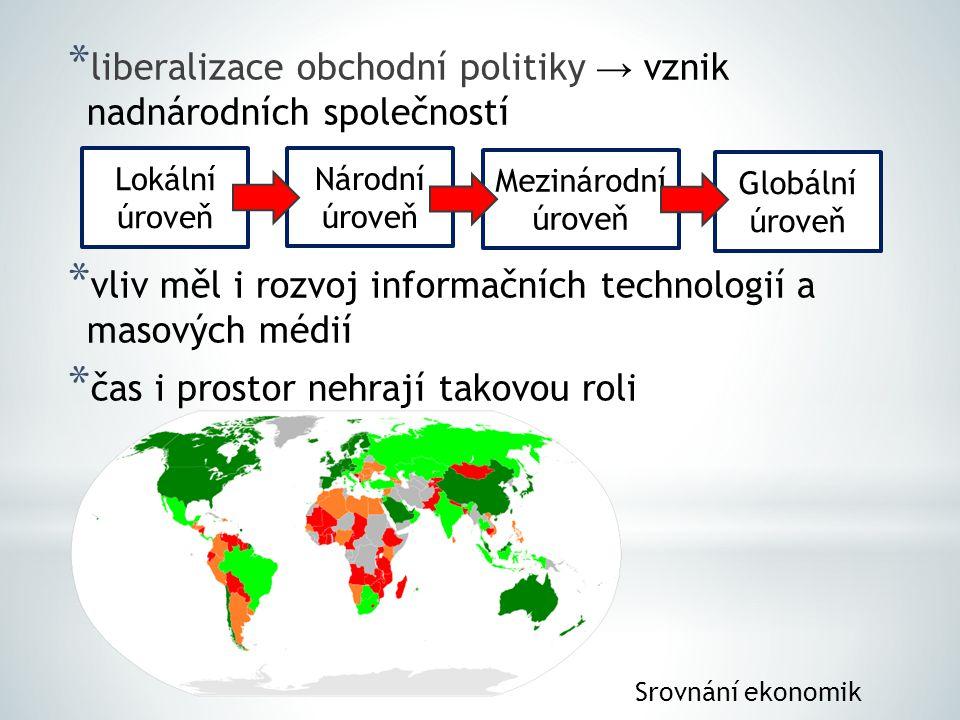 * liberalizace obchodní politiky → vznik nadnárodních společností * vliv měl i rozvoj informačních technologií a masových médií * čas i prostor nehraj