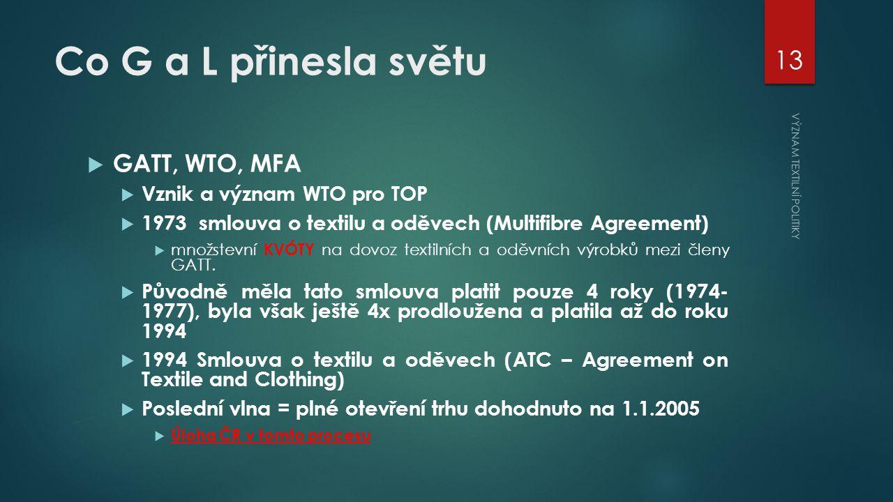 Co G a L přinesla světu  GATT, WTO, MFA  Vznik a význam WTO pro TOP  1973 smlouva o textilu a oděvech (Multifibre Agreement)  množstevní KVÓTY na dovoz textilních a oděvních výrobků mezi členy GATT.