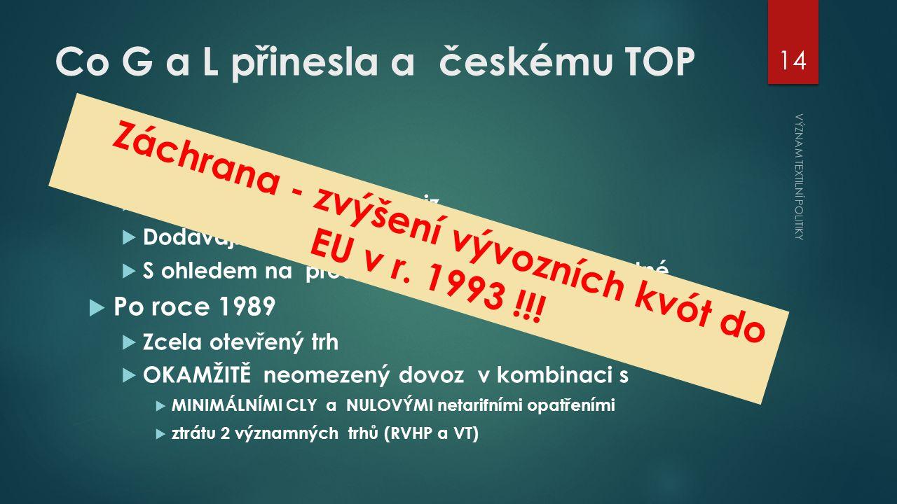 Co G a L přinesla a českému TOP  Před r.1989  Významný dodavatel deviz  Dodávající na nejnáročnější trhy  S ohledem na produkční kapacity nepodstatné  Po roce 1989  Zcela otevřený trh  OKAMŽITĚ neomezený dovoz v kombinaci s  MINIMÁLNÍMI CLY a NULOVÝMI netarifními opatřeními  ztrátu 2 významných trhů (RVHP a VT) Ztráta 50 % výrobních kapacit !!.