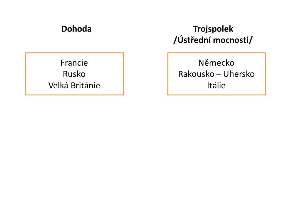 Francie Rusko Velká Británie DohodaTrojspolek /Ústřední mocnosti/ Německo Rakousko – Uhersko Itálie