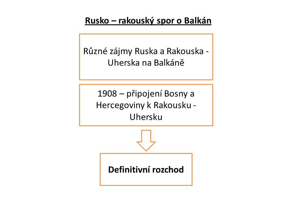 Rusko – rakouský spor o Balkán Různé zájmy Ruska a Rakouska - Uherska na Balkáně 1908 – připojení Bosny a Hercegoviny k Rakousku - Uhersku Definitivní rozchod