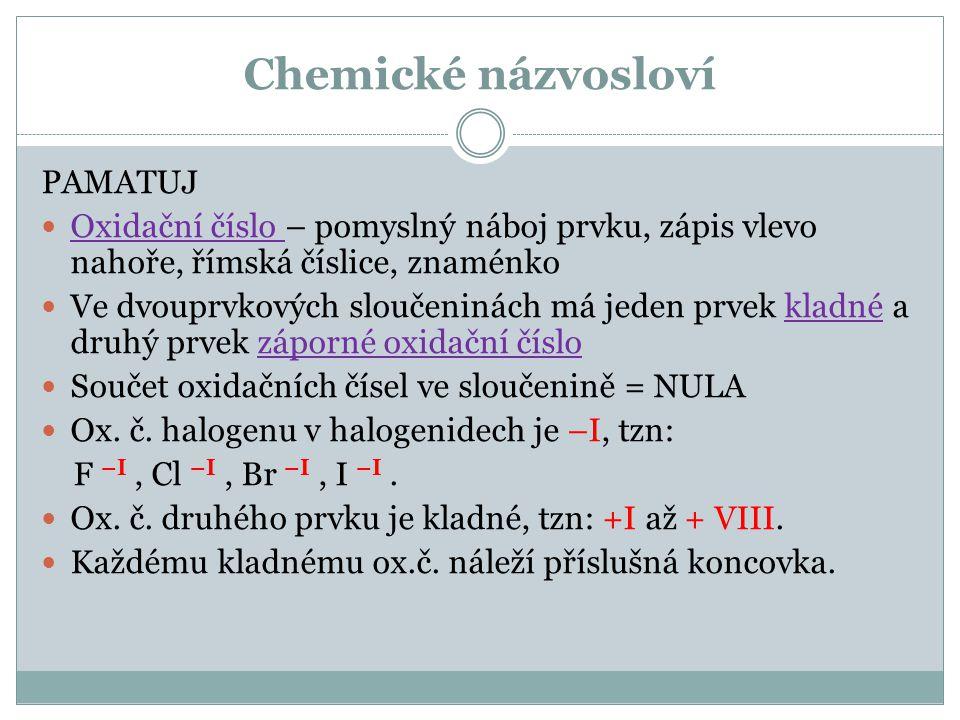 Chemické názvosloví PAMATUJ Oxidační číslo – pomyslný náboj prvku, zápis vlevo nahoře, římská číslice, znaménko Ve dvouprvkových sloučeninách má jeden