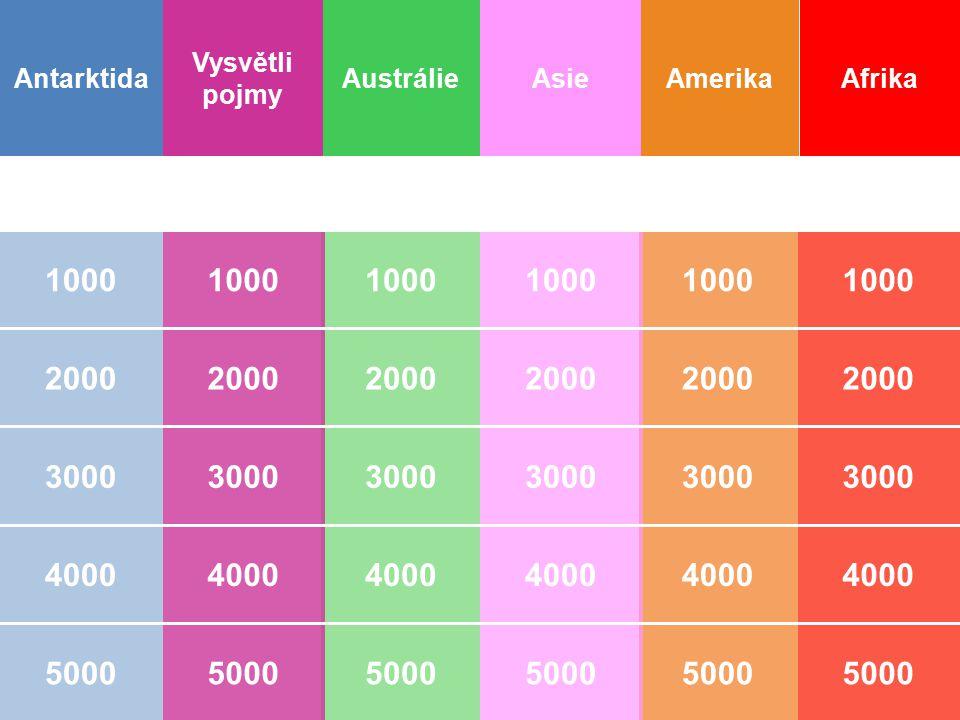 AntarktidaAustrálieAmerika 1000 2000 3000 4000 5000 1000 2000 3000 4000 5000 2000 3000 4000 5000 Vysvětli pojmy AsieAfrika 1000 2000 3000 4000 5000 1000 2000 3000 4000 5000 1000 2000 3000 4000 5000