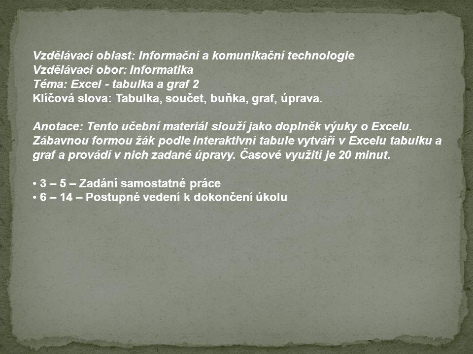 Vzdělávací oblast: Informační a komunikační technologie Vzdělávací obor: Informatika Téma: Excel - tabulka a graf 2 Klíčová slova: Tabulka, součet, buňka, graf, úprava.