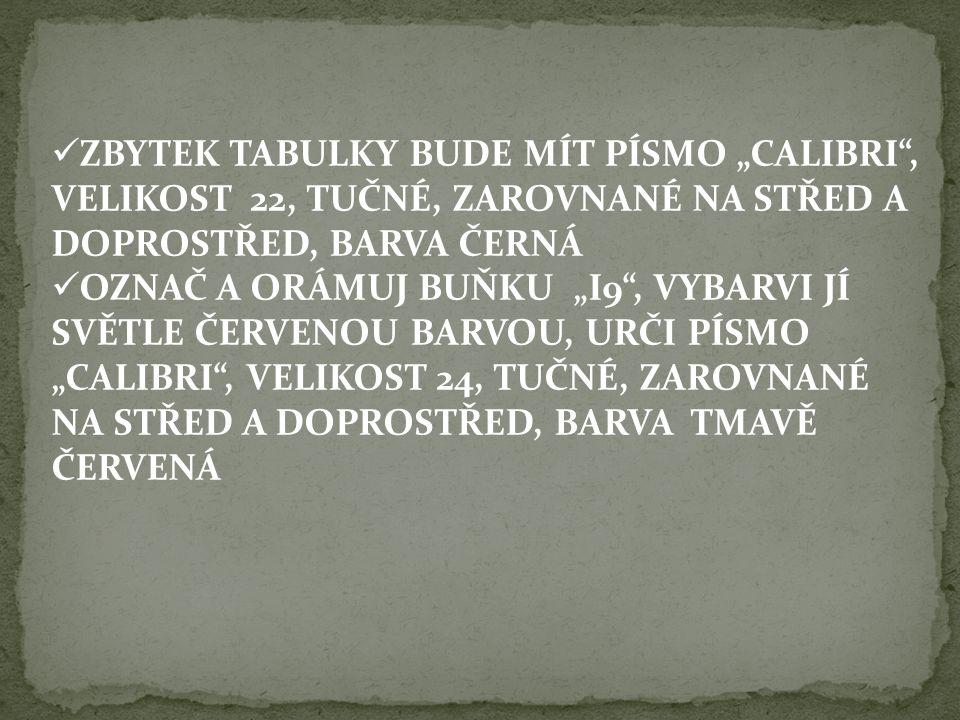 """ZBYTEK TABULKY BUDE MÍT PÍSMO """"CALIBRI , VELIKOST 22, TUČNÉ, ZAROVNANÉ NA STŘED A DOPROSTŘED, BARVA ČERNÁ OZNAČ A ORÁMUJ BUŇKU """"I9 , VYBARVI JÍ SVĚTLE ČERVENOU BARVOU, URČI PÍSMO """"CALIBRI , VELIKOST 24, TUČNÉ, ZAROVNANÉ NA STŘED A DOPROSTŘED, BARVA TMAVĚ ČERVENÁ"""