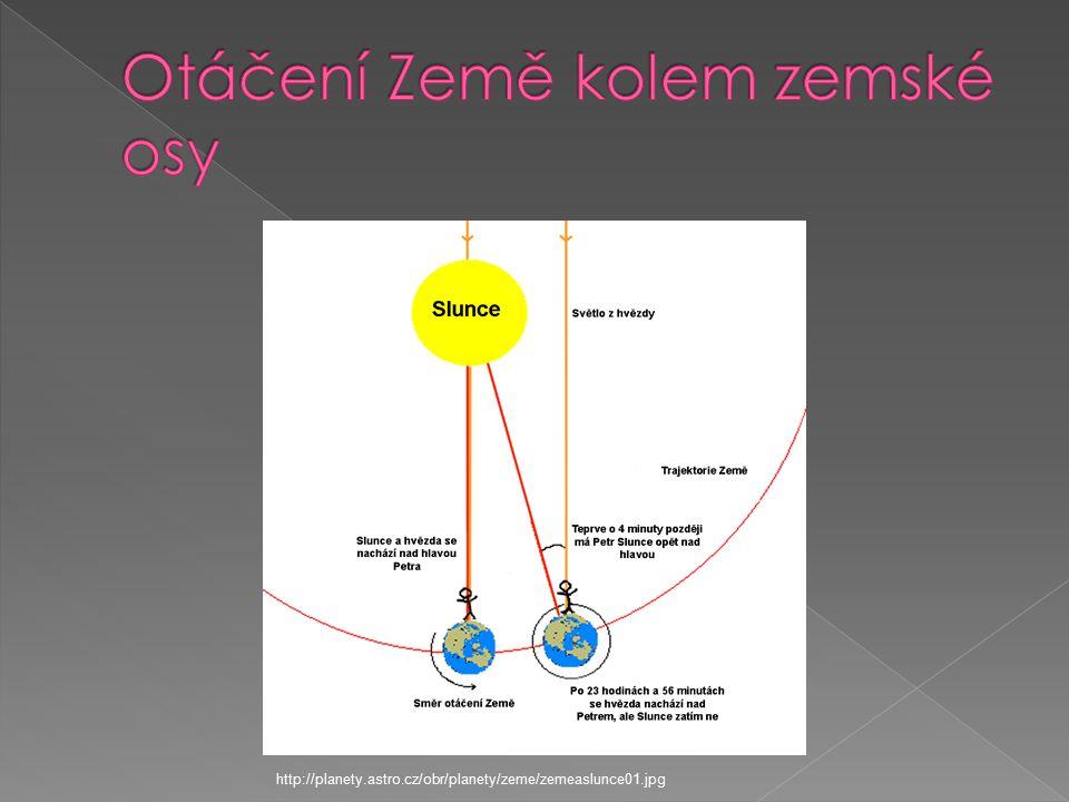 http://planety.astro.cz/obr/planety/zeme/zemeaslunce01.jpg