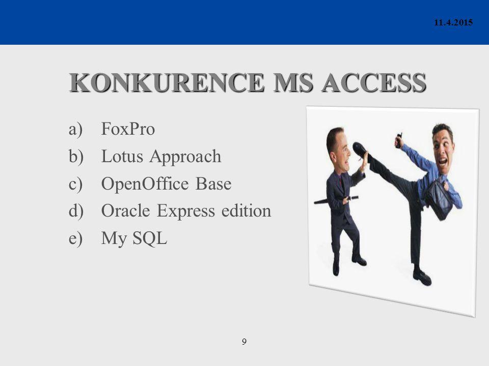 10 11.4.2015 NÁVRH DATABÁZE rozmyslet se, co bude náš systém spravovat; vytvořit plán (nakreslit) a rozkreslit vzájemné relace, určit primární klíče; nakreslený návrh projít, vychytat mouchy, doplnit o detaily; zpracovat daný systém v MS Access.