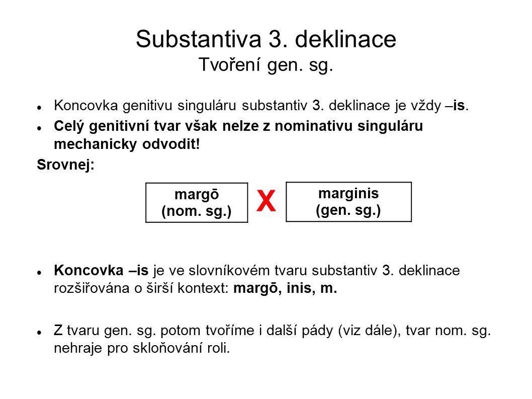 Substantiva 3.deklinace Tvoření gen. sg. Koncovka genitivu singuláru substantiv 3.