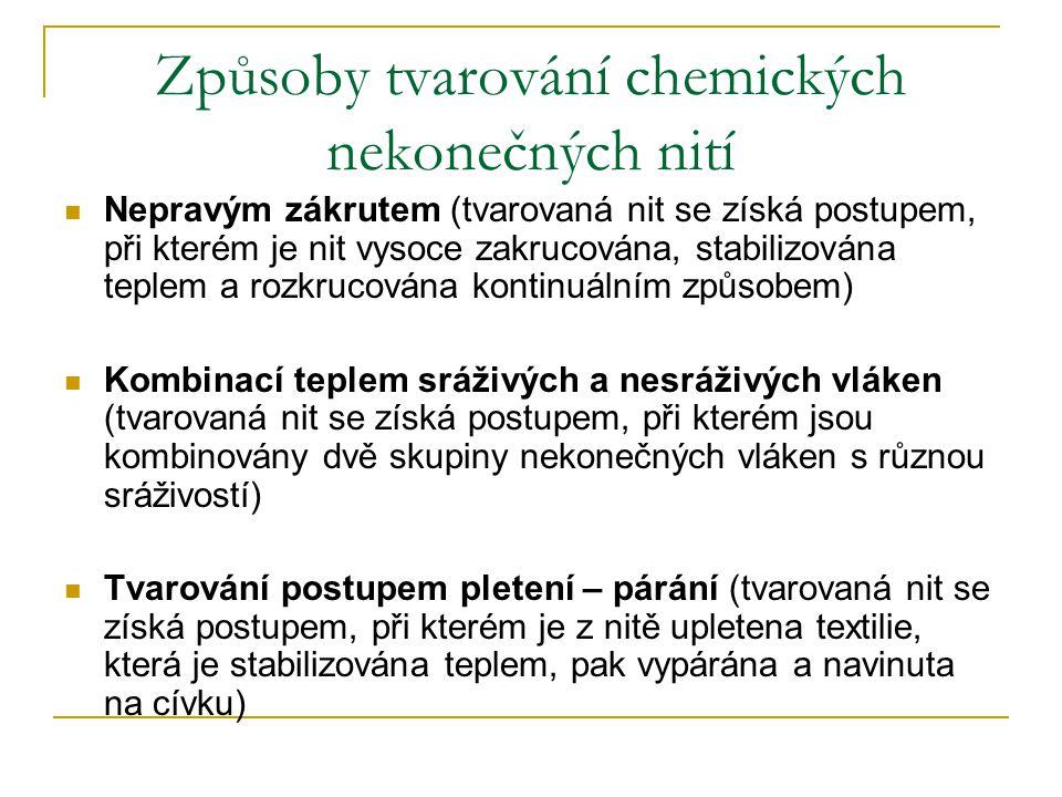 Způsoby tvarování chemických nekonečných nití Ozubenými koly (tvarovaná nit se získá postupem, při kterém je zahřívána a obloučkována mezi ozubenými k