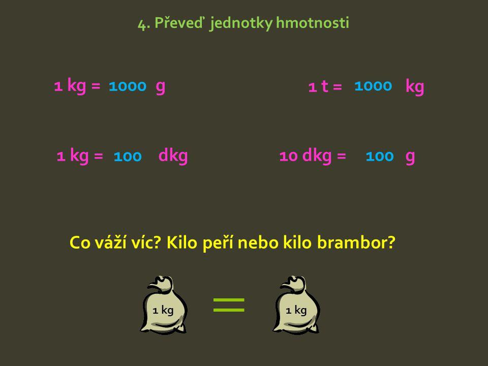 4.Převeď jednotky hmotnosti 1 kg = g 1 t = kg 1 kg = dkg10 dkg = g 1000 100 1000 100 Co váží víc.