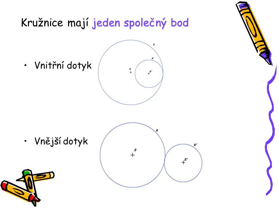 jeden společný bod Kružnice mají jeden společný bod Vnitřní dotyk Vnější dotyk