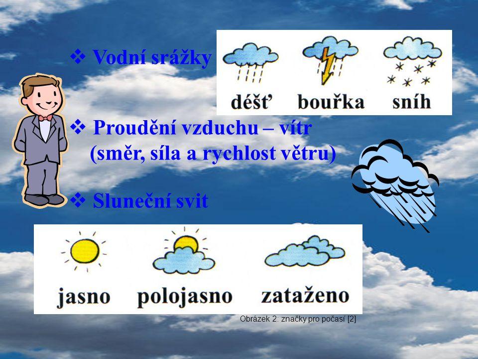  Vodní srážky  Proudění vzduchu – vítr (směr, síla a rychlost větru)  Sluneční svit Obrázek 2: značky pro počasí [2]