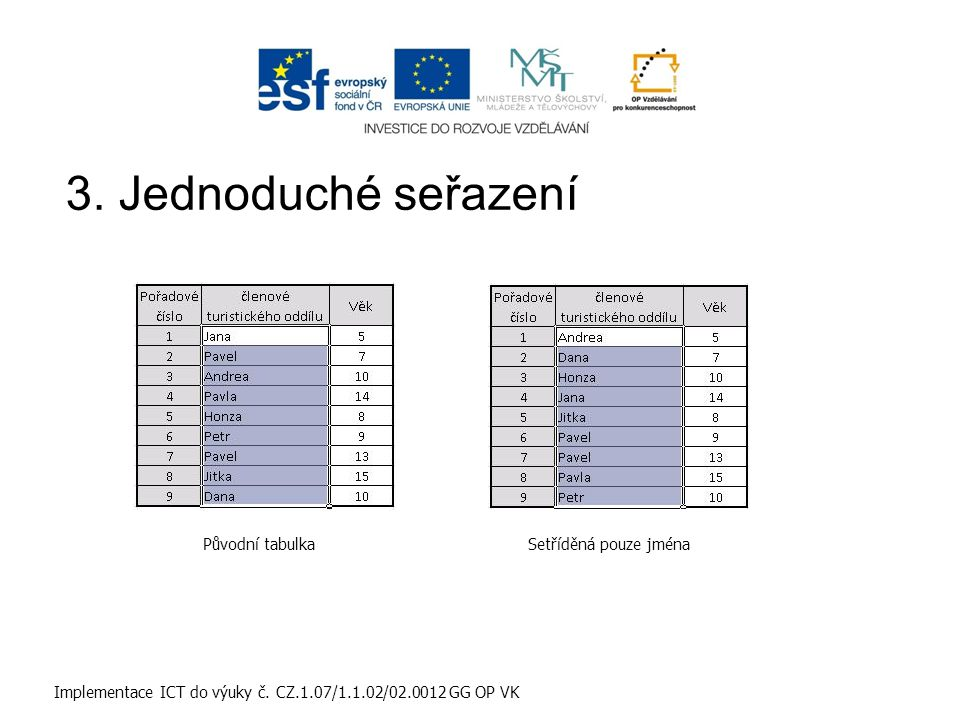 Implementace ICT do výuky č.CZ.1.07/1.1.02/02.0012 GG OP VK Vytvoř tabulku dle zadání.