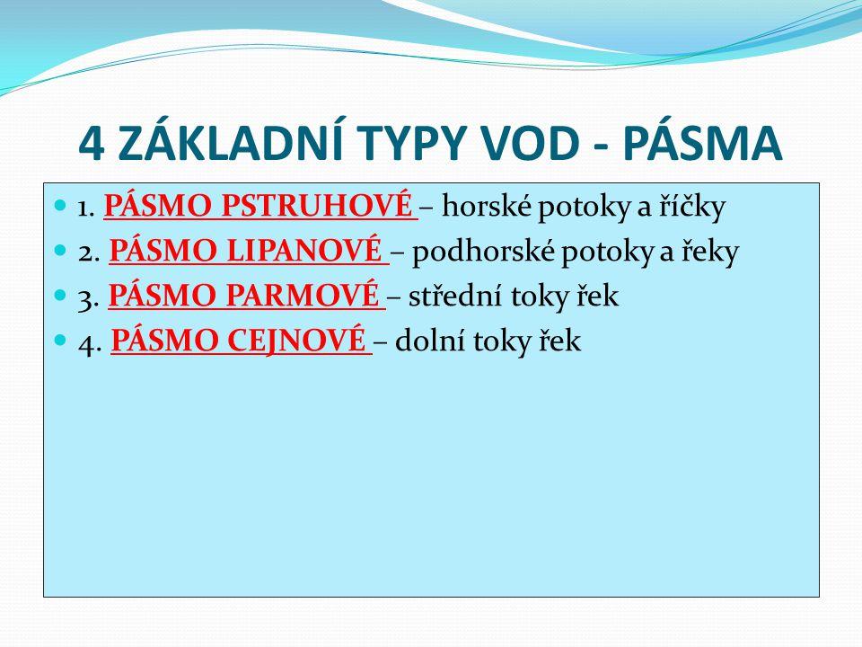 4 ZÁKLADNÍ TYPY VOD - PÁSMA 1.PÁSMO PSTRUHOVÉ – horské potoky a říčky 2.