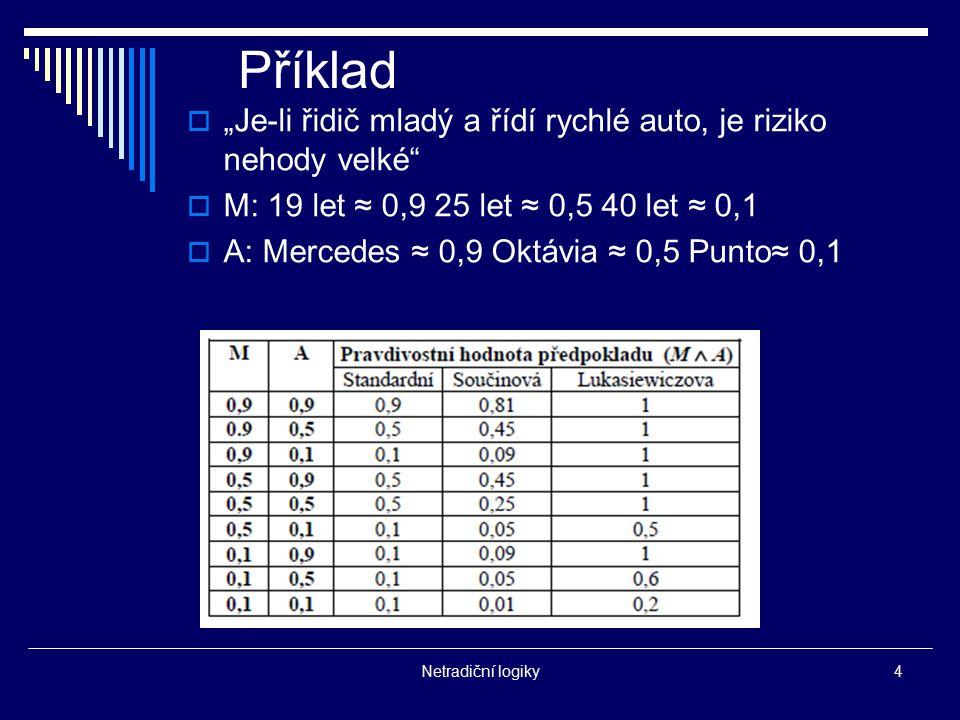 """Netradiční logiky4 Příklad  """"Je-li řidič mladý a řídí rychlé auto, je riziko nehody velké""""  M: 19 let ≈ 0,9 25 let ≈ 0,5 40 let ≈ 0,1  A: Mercedes"""