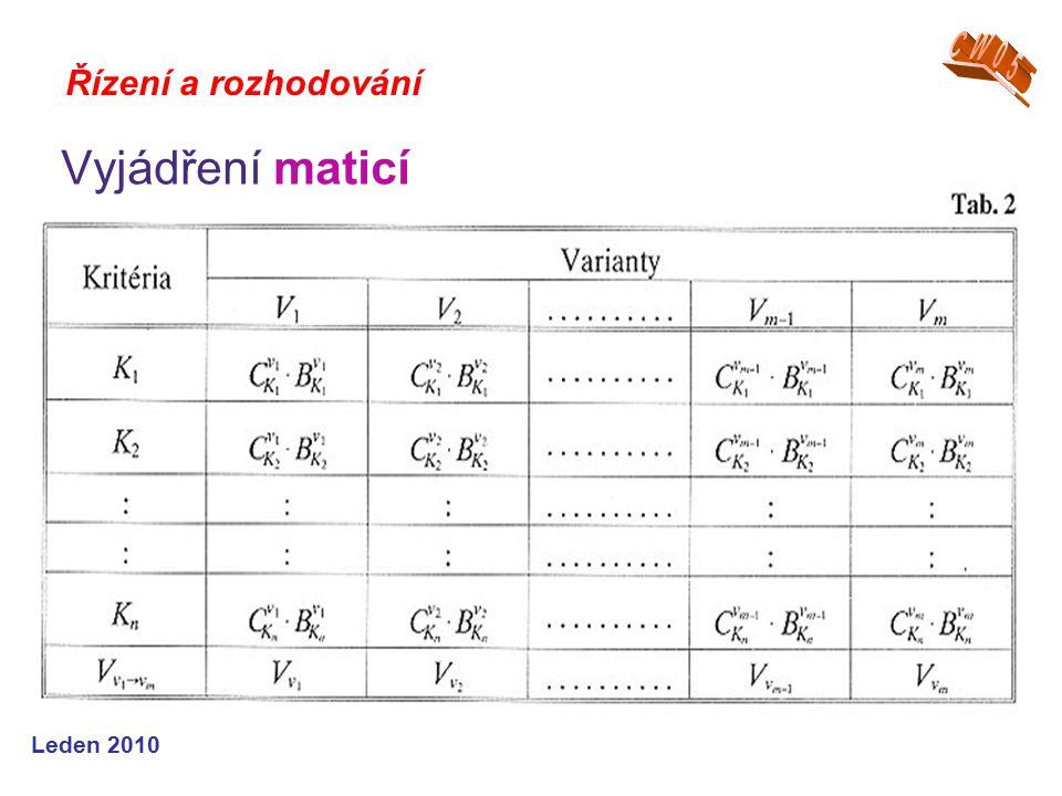 Leden 2010 Řízení a rozhodování Vyjádření maticí