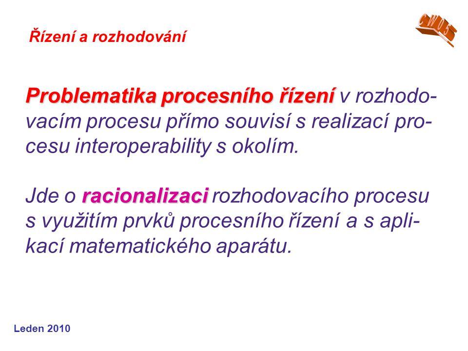 Leden 2010 Problematika procesního řízení racionalizaci Problematika procesního řízení v rozhodo- vacím procesu přímo souvisí s realizací pro- cesu in