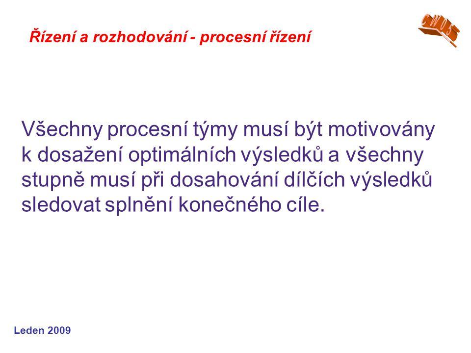 Leden 2009 Řízení a rozhodování - procesní řízení Všechny procesní týmy musí být motivovány k dosažení optimálních výsledků a všechny stupně musí při
