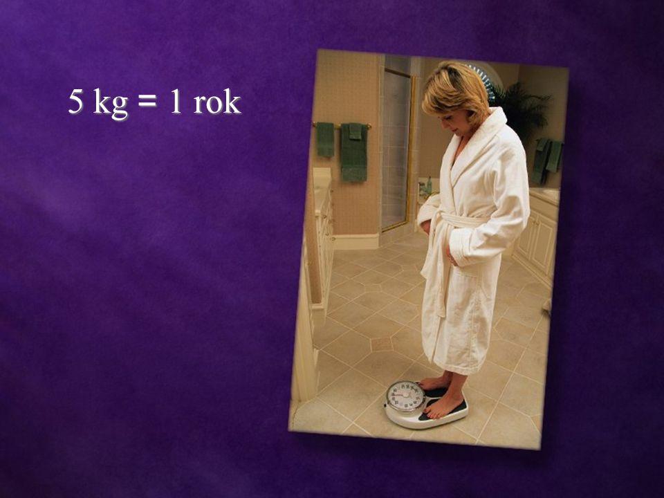 Všem se snížila hmotnost Všem se snížila hmotnost Pouze snídaně: 4,5 kg/měs.
