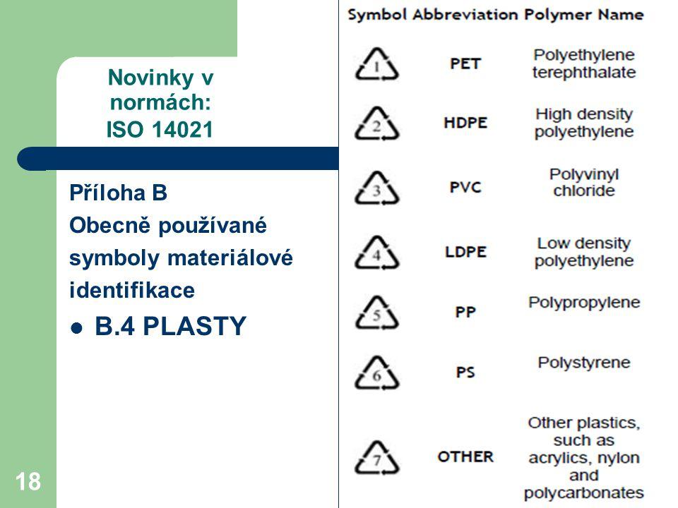 18 Novinky v normách: ISO 14021 Příloha B Obecně používané symboly materiálové identifikace B.4 PLASTY