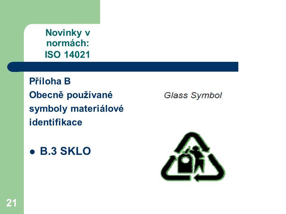 21 Novinky v normách: ISO 14021 Příloha B Obecně používané symboly materiálové identifikace B.3 SKLO