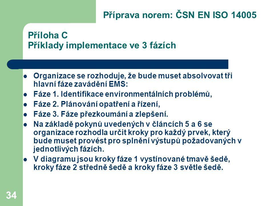 34 Příloha C Příklady implementace ve 3 fázích Organizace se rozhoduje, že bude muset absolvovat tři hlavní fáze zavádění EMS: Fáze 1.