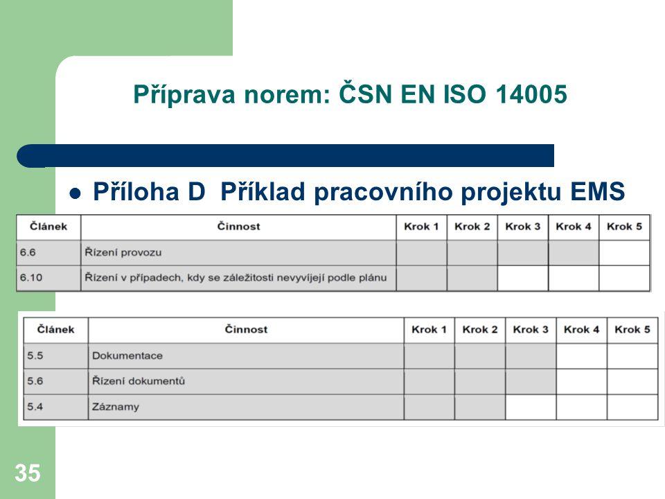 35 Příprava norem: ČSN EN ISO 14005 Příloha D Příklad pracovního projektu EMS