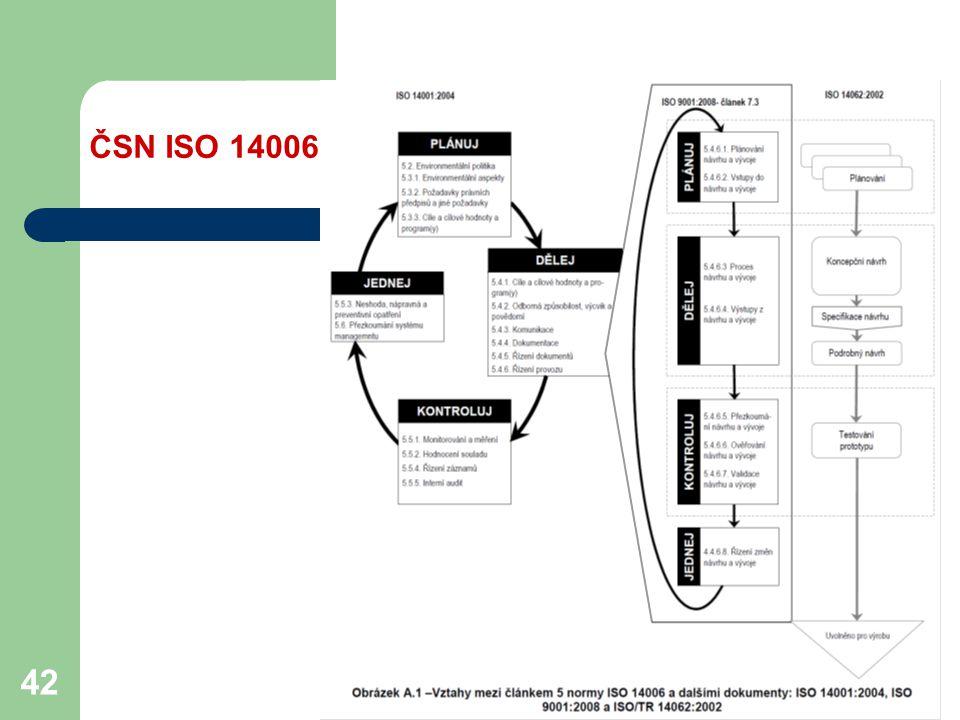 42 ČSN ISO 14006