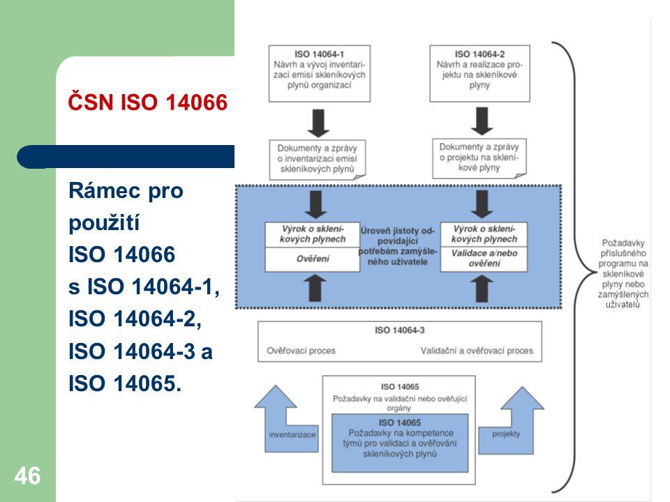 46 ČSN ISO 14066 Rámec pro použití ISO 14066 s ISO 14064-1, ISO 14064-2, ISO 14064-3 a ISO 14065.