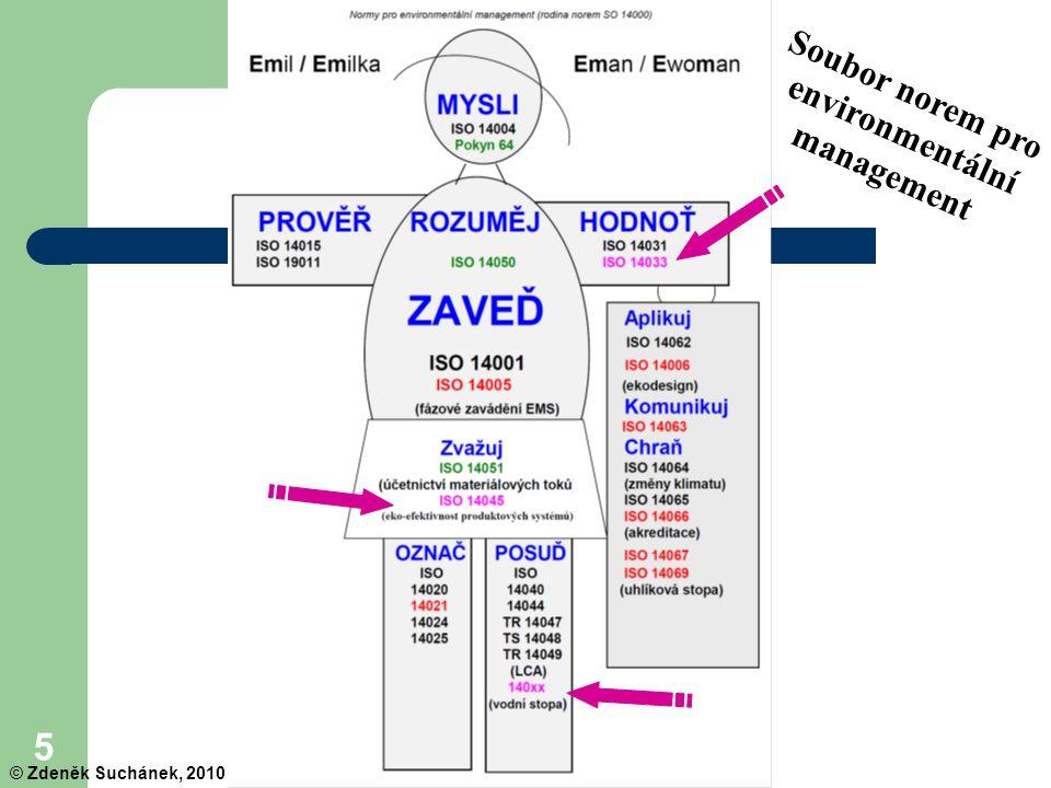 36 Příprava norem: ČSN ISO 14006 ČSN ISO 14006