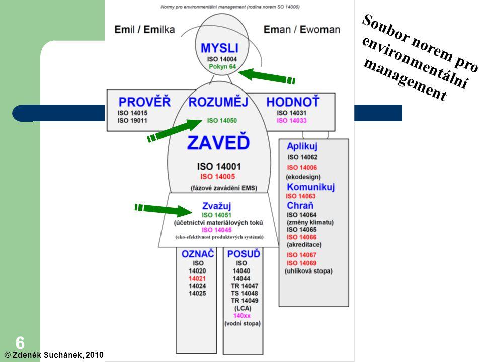 27 Příprava norem: ČSN EN ISO 14005 6 Rozvoj a implementace EMS 6.1 Identifikace významných environmentálních aspektů 6.2 Identifikace požadavků právních předpisů a jiných požadavků 6.3 Hodnocení souladu s požadavky právních předpisů a jinými požadavky 6.4 Příprava a provádění environmentální politiky 6.5 Stanovení cílů a cílových hodnot a stanovení programu(-ů) 6.6 Řízení provozu 6.7 Plánování a reakce na havárie 6.8 Hodnocení environmentální výkonnosti, včetně monitorování a měření 6.9 Interní audity 6.10 Řízení v případech, kdy se záležitosti nevyvíjejí podle plánu 6.11 Přezkoumání pokroku a výkonnosti vedením