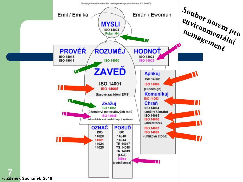 28 Příprava norem: ČSN EN ISO 14005 Příloha A Přehled činností Příloha B Příklad implementace v 5 fázích Příloha C Příklady implementace ve 3 fázích Příloha D Příklad pracovního projektu EMS Příloha E Tabulka křížových odkazů Bibliografie