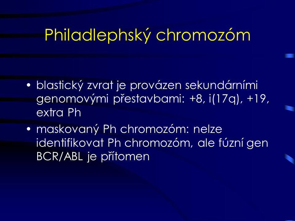 Philadlephský chromozóm blastický zvrat je provázen sekundárními genomovými přestavbami: +8, i(17q), +19, extra Ph maskovaný Ph chromozóm: nelze ident